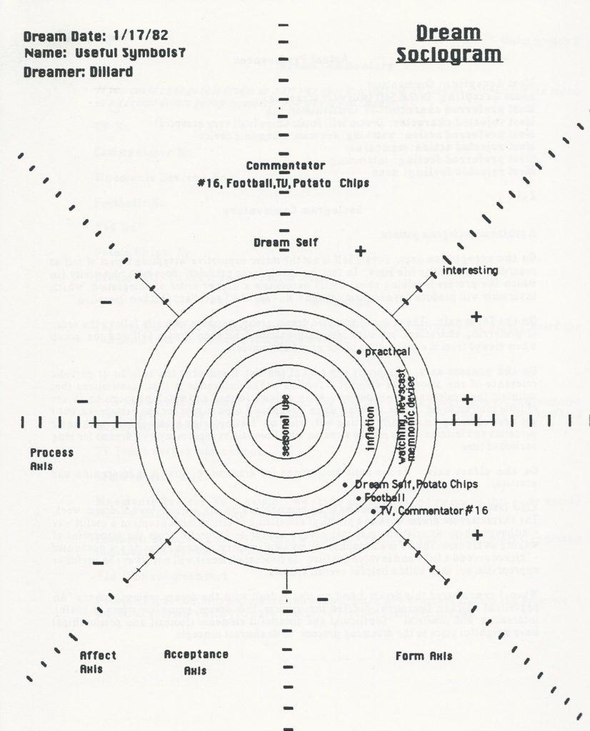 useful-symbols-sgm